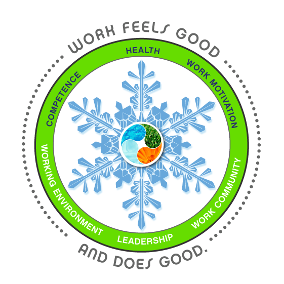 "Logo ""Work feels good"""