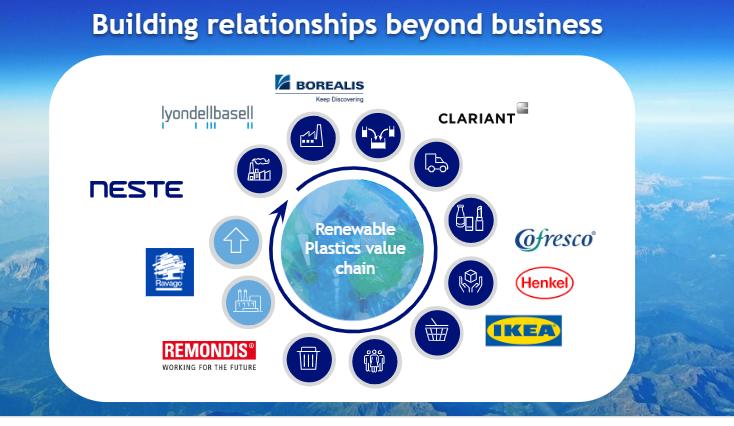 Building relationships beyond business / Neste