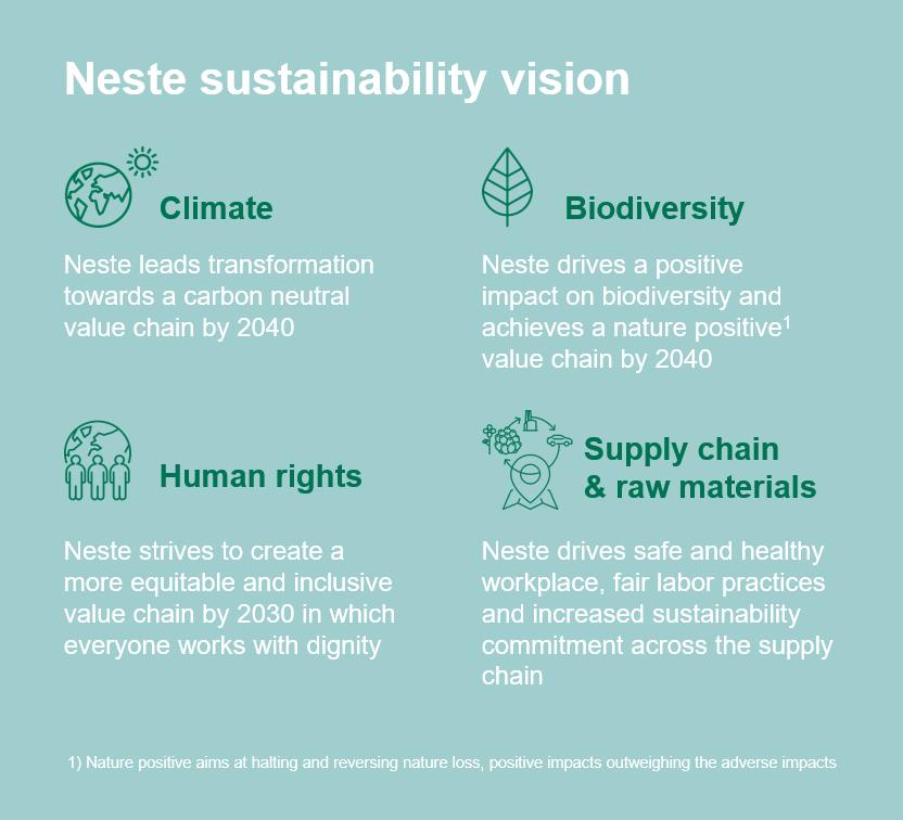 Sustainability vision