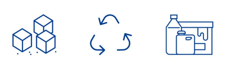 In the Renewable and Recyclable Chemicals (RRC) industry our vision is to reduce Your carbon emissions and increase Your renewable carbon content and material recycling rate.