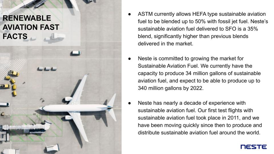 Renewable Aviation Fast Facts