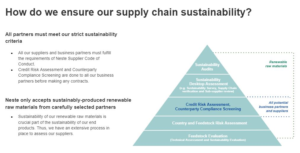 How do we ensure our supply chain sustainability?